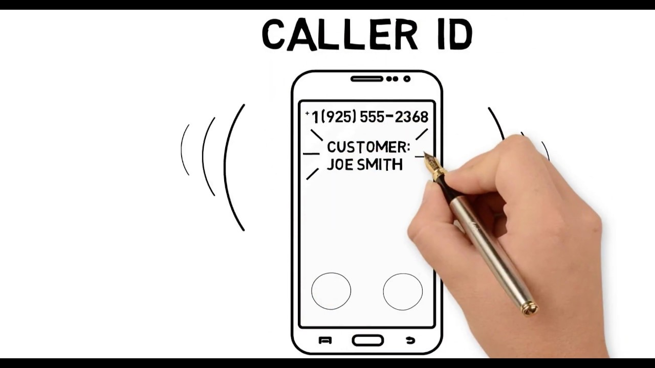 Mobile: Caller ID for Contacts in iOS