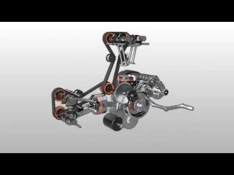 Perbedaan Mesin V Twin, V4, L Twin, Inline 4 Dan Boxer  Panigale, RSV4, R1M   YouTube