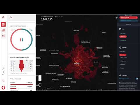Using CARTO to monetize mobile event data in Telecommunications.