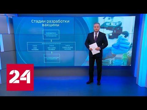 В Китае создали вакцину от Covid-19, но не для массового производства - Россия 24