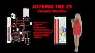 Giulia presenta nuovi prodotti Joannes