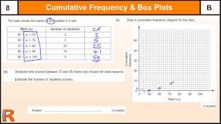 How to do Cumulative Frequency and Box plots GCSE Higher Maths revision Exam paper practice & help