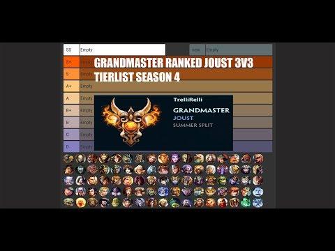 Smite Grandmaster Ranked Joust 3v3 Tier-list Season 4 (FT. DAVE)