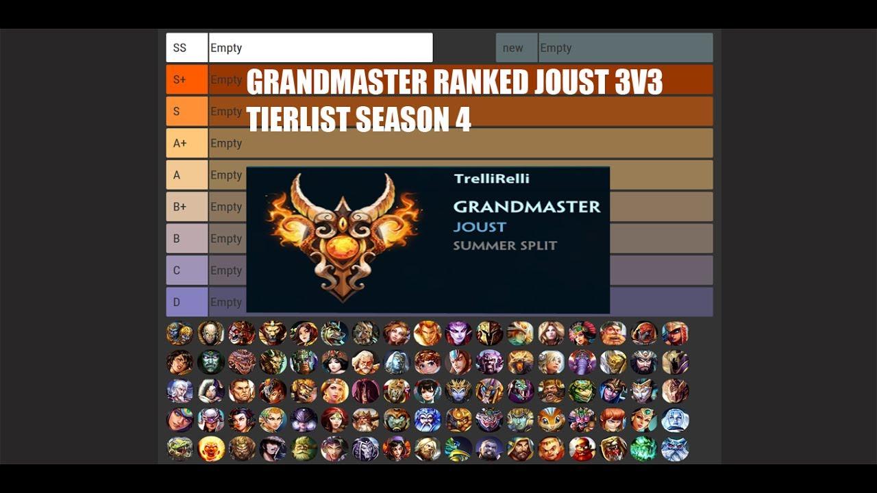 Smite Grandmaster Ranked Joust 3v3 Tier-list Season 4 (FT