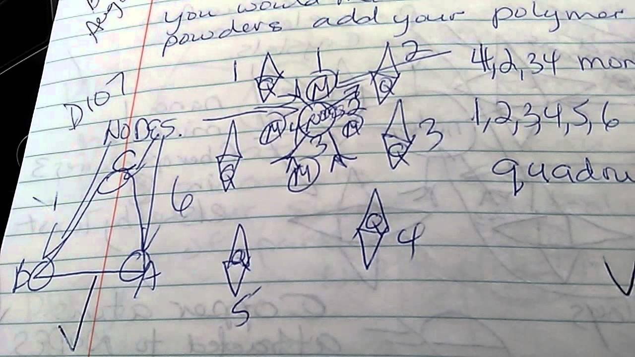 diagram 107 wow quadrupole monopole magnets tetrahedron. Black Bedroom Furniture Sets. Home Design Ideas