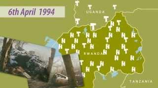 A VERY Short History of Rwanda