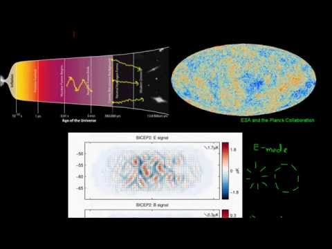 BICEP2 And Gravitational Waves From Inflation (part 1)