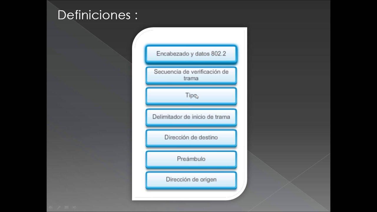 Presentacion Capitulo 5 : Ethernet - YouTube