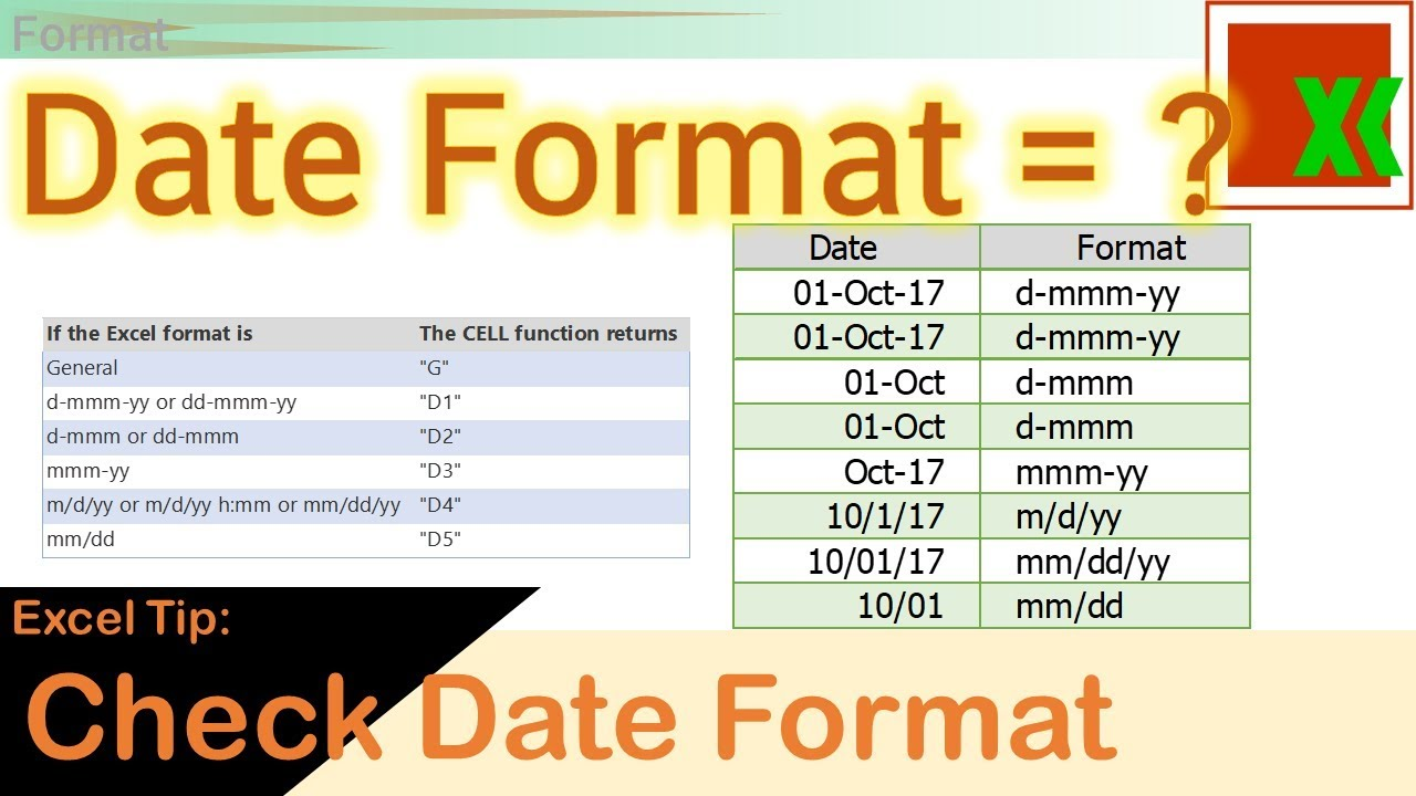 How to find out the date of registration VKontakte: tips and tricks 62