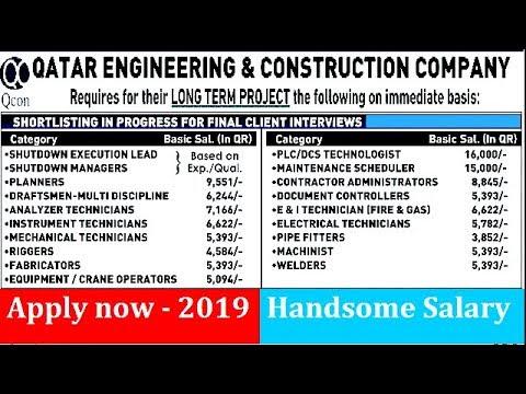 Jobs In QATAR | Qatar Engineering & Construction Company | Handsome Salary | Apply Now