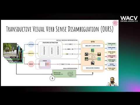 932 - Transductive Visual Verb Sense Disambiguation