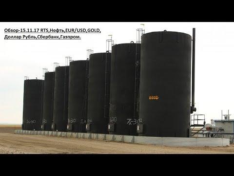 Обзор-15.11.17 RTS,BR,EUR/USD,GOLD,Доллар Рубль,Сбербанк,Газпром.
