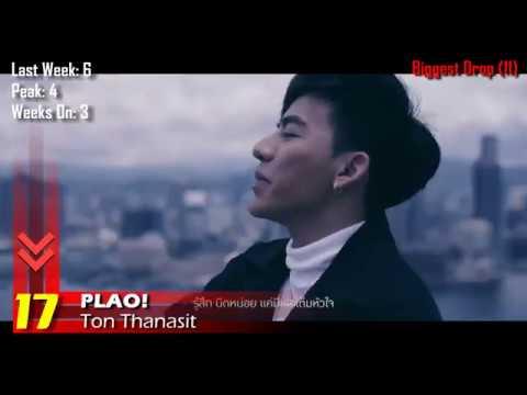 NOW20 Thai-International Music Chart: Week 16 October 2017