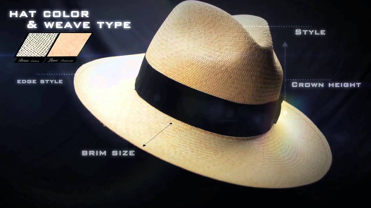 FACT  3 - Did you know there are 12 different details on a Panama Hat  6e2b480bf5f