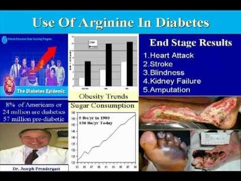 L-Arginine - The Cardio Cure