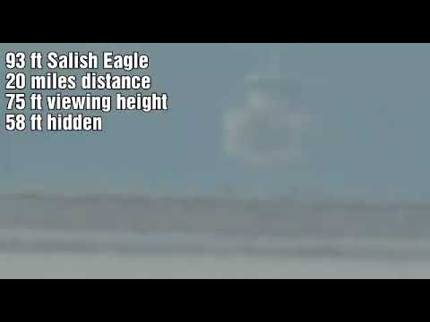 Observations of flat and level water on a Flat Earth thumbnail