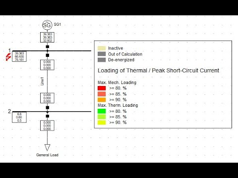 Single Line To Ground Fault Analysis Using DigSILENT Power Factory With Different Methods