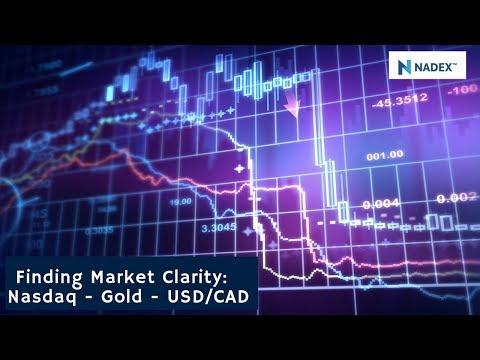 Finding Market Clarity:  Nasdaq - Gold - USD/CAD on Market Breakdown