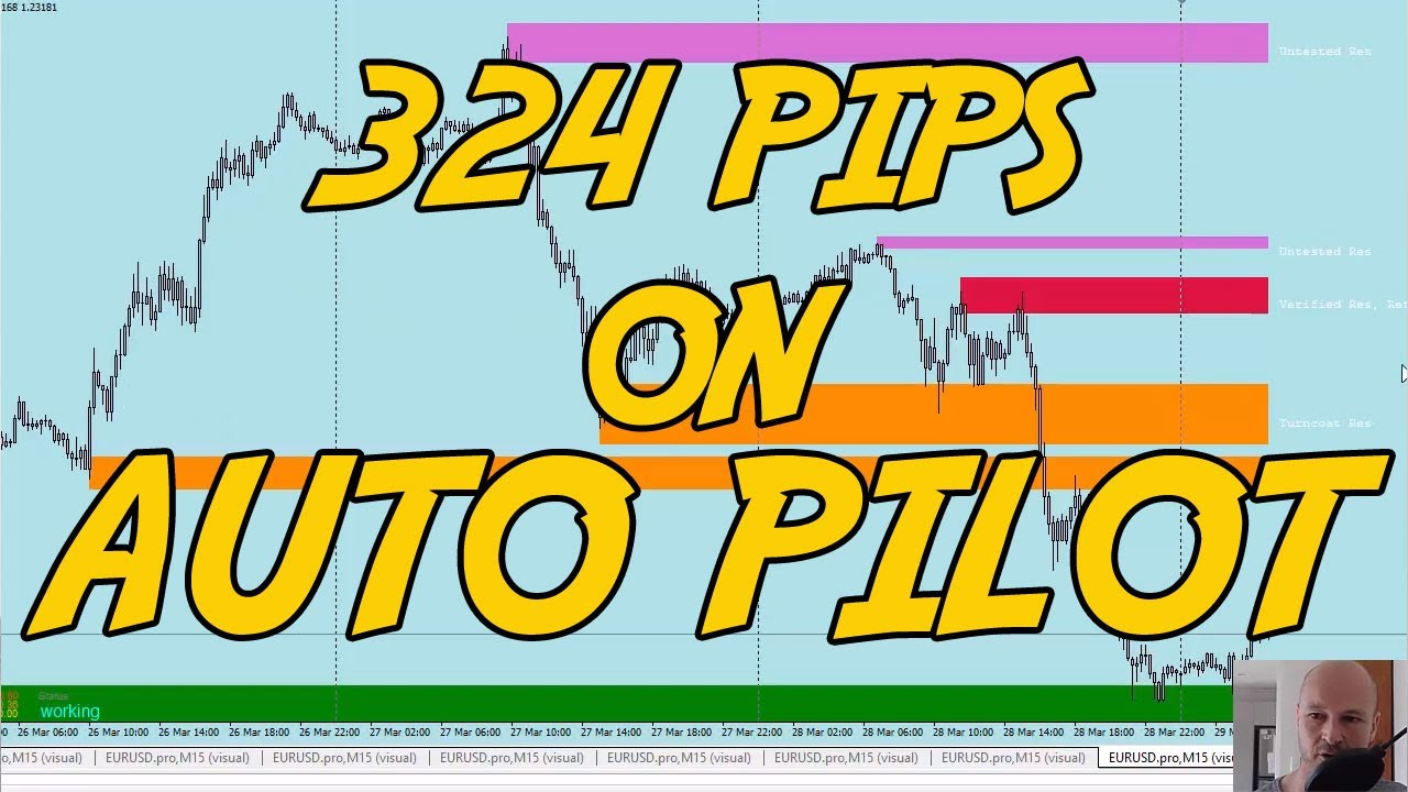 Yes 324 Pips On Auto Pilot Bonus Supply Demand Robot Using