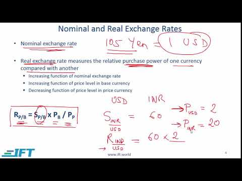 Level 1 CFA Economics: Currency Exchange Rates-Lecture 1
