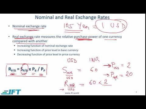 Level 1 CFA Economics: Currency Exchange Rates-Lecture 1