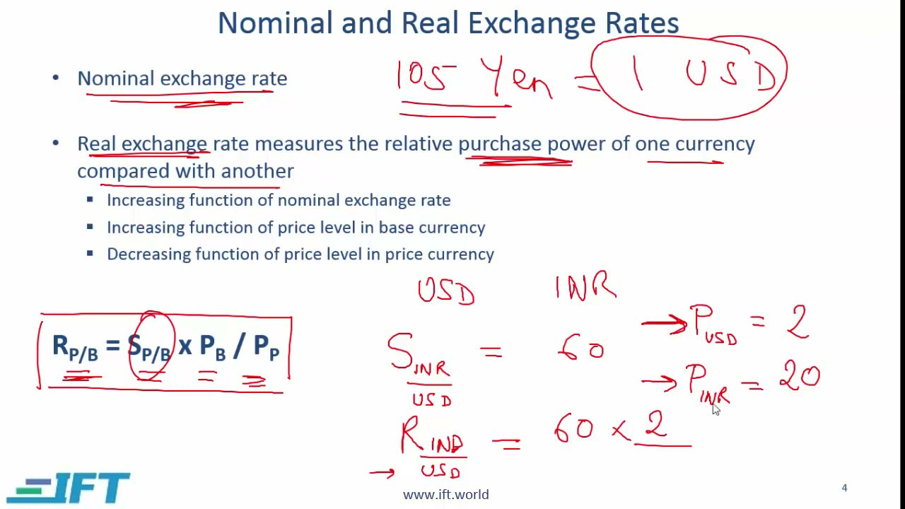Level 1 Cfa Economics Currency Exchange Rates Lecture