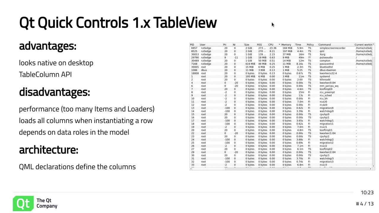 TableView & DelegateChooser by Shawn Rutledge, The Qt Company @QtWS18