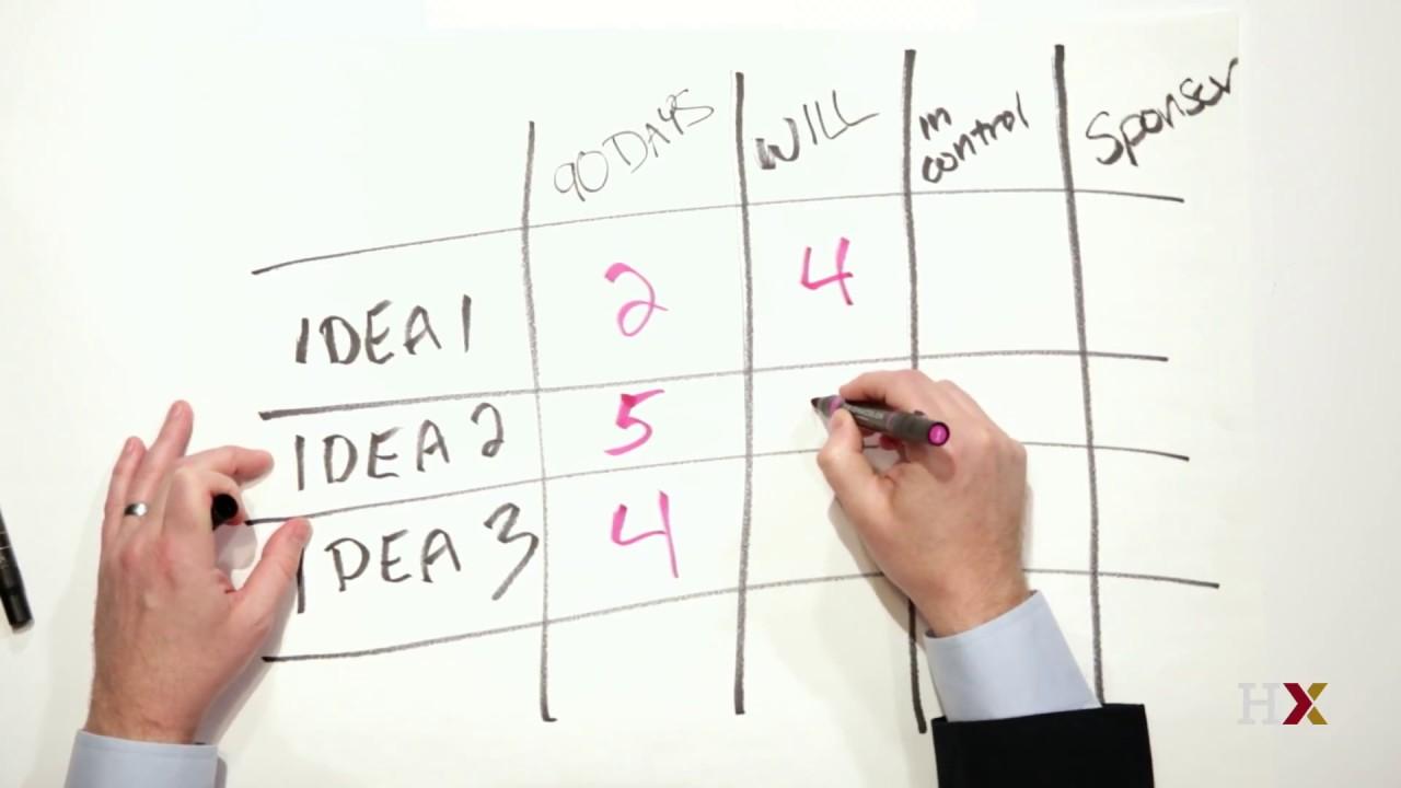 how to use a matrix diagram
