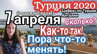 Турция 2020. 7 апреля. Polat Alanya все о жизни в Турции. Алания 2020