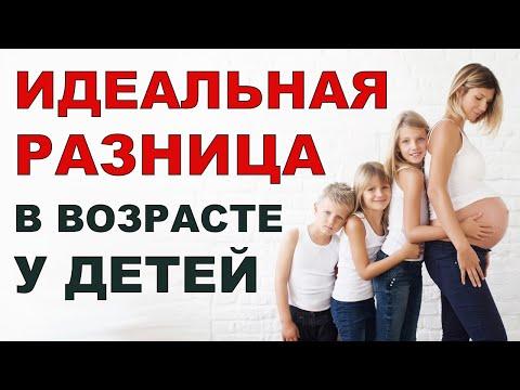 Существует ли идеальная разница в возрасте между детьми в семье? Старшие дети. Часть 1.