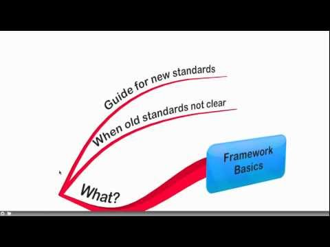 Conceptual framework basics