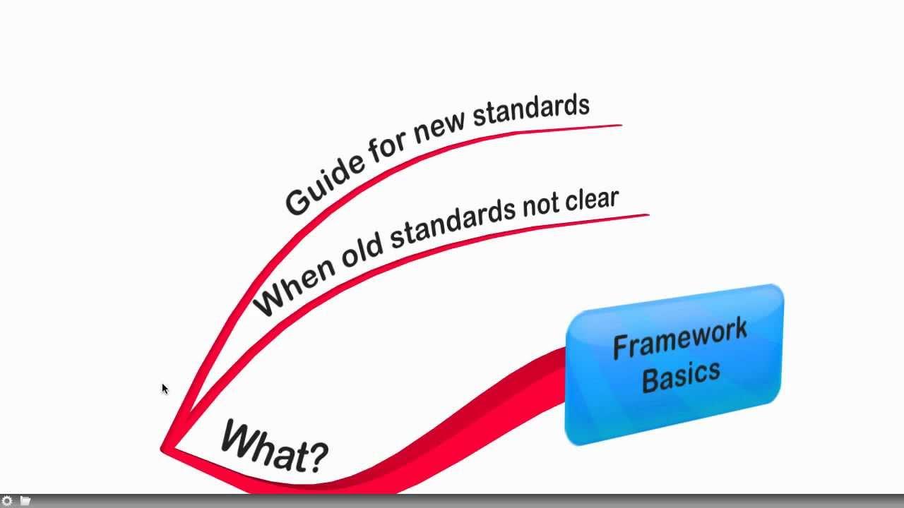 conceptual framework qualitative dissertation