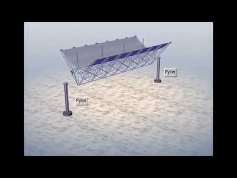 SOLABOLIC - Next Generation of Parabolic Trough Solar Collectors