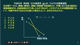 平成23年・特別区・ミクロ経済学・No.24・ワルラス的調整過程・過去問・解説