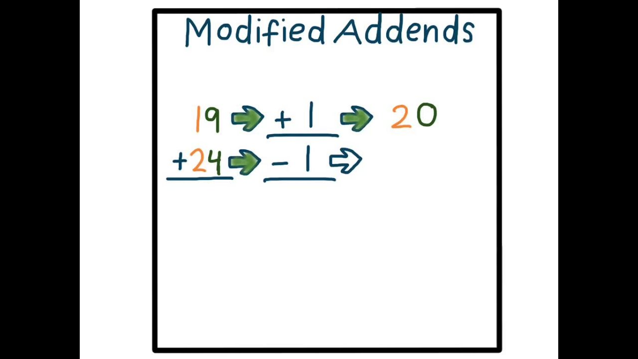 worksheet Addends modified addends youtube addends