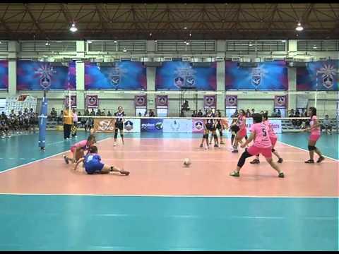 การแข่งขันวอลเลย์บอลไทยแลนด์ลีก