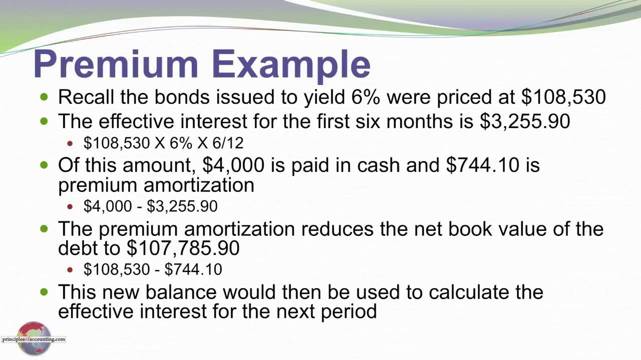 Loan Amortization Table Calculator. Loan Amortization Schedule And Calculator. Loan And Mortgage ...