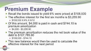 13 -- Effective-Interest Method