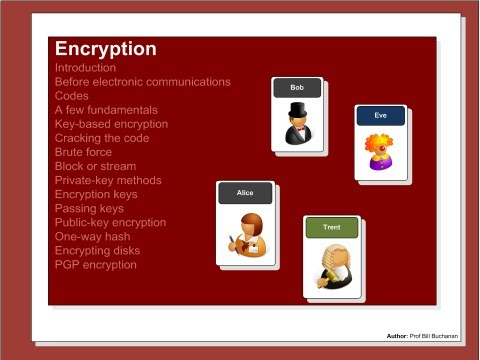 Intro to Security and Network Forensics:  3 Encryption