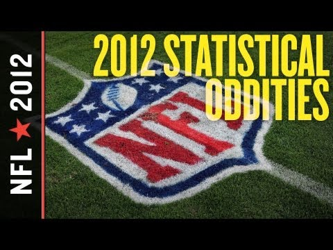 2012 NFL Season Stats, Records, News & Notes