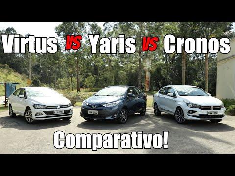 Comparativo - Toyota Yaris, Fiat Cronos e Volkswagen Virtus - Falando de Carro