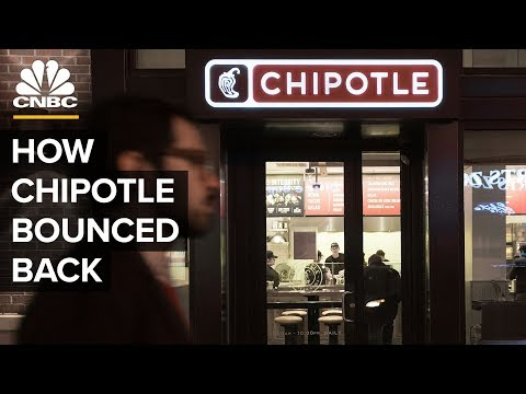 How Chipotle Bounced Back After Food Safety Scares