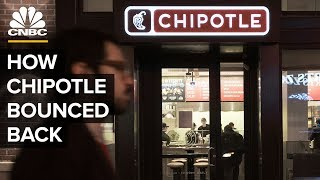 Download How Chipotle Bounced Back After Food Safety Scares Mp3 and Videos