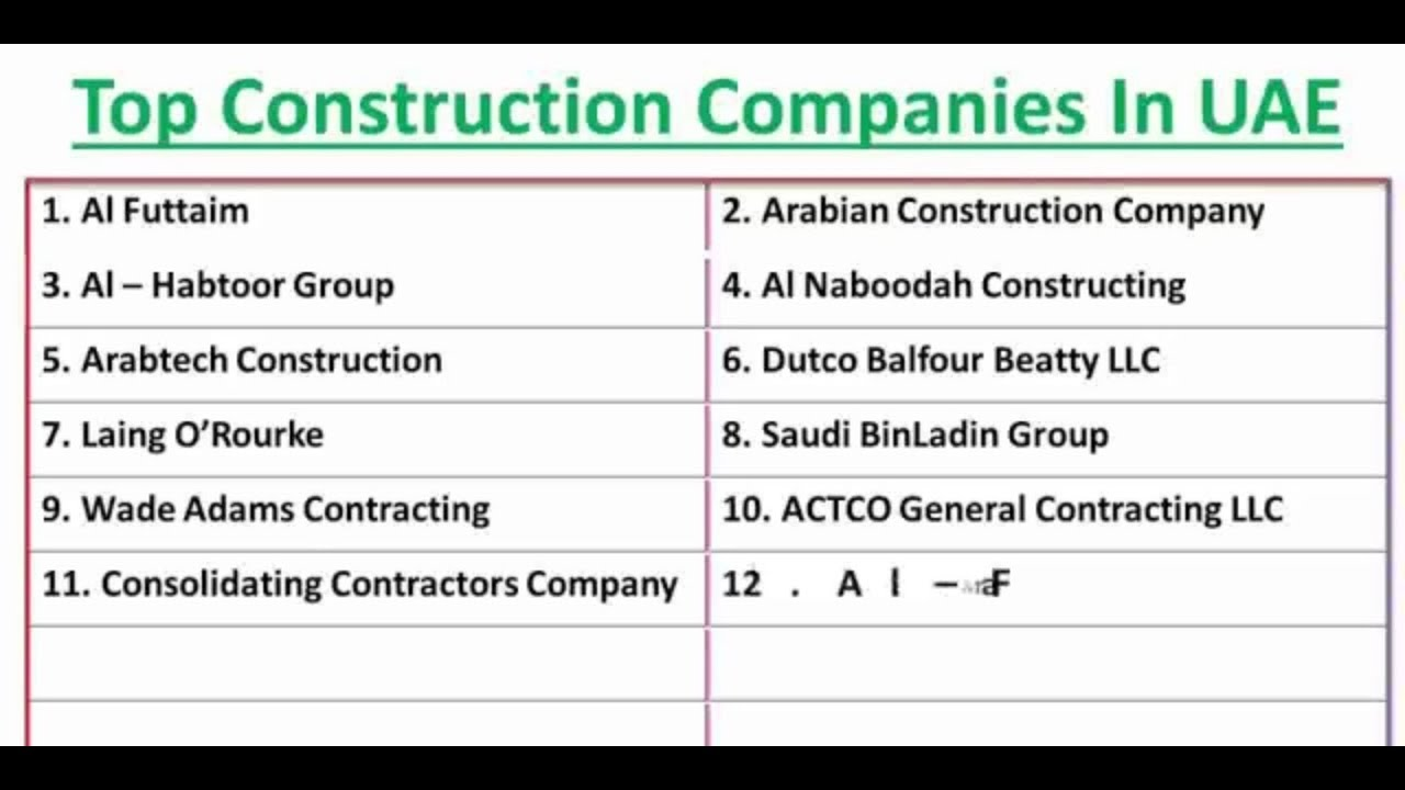 Top construction companies in Dubai