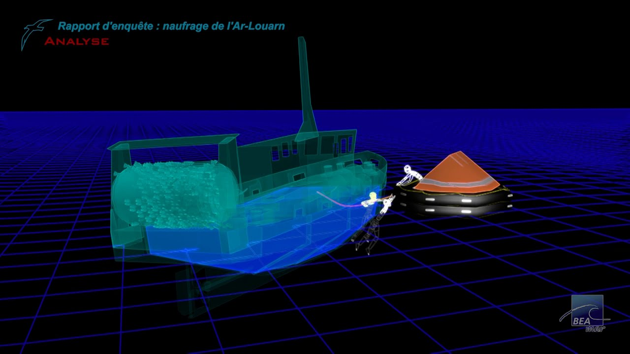 Enquête Accident AR LOUARN : animation BEA-mer