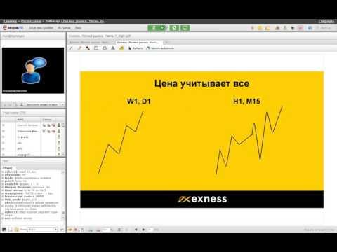 """Форекс.Обучающее видео """"Логика рынка"""", часть 2"""