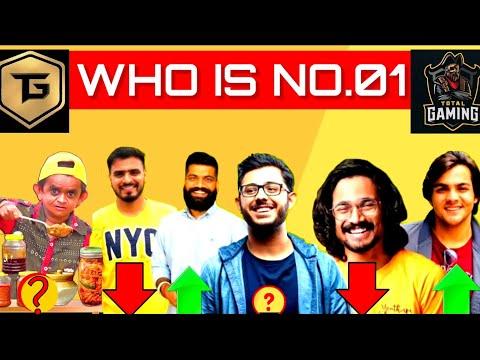 Who is no.01 YouTube Creator in India || India's Top 10 Creators || India Ke 10 Sabse Bade Creators