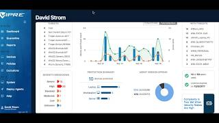 Protecting your Windows endpoints with VIPRE Endpoint Security Cloud