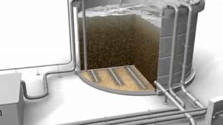 видео Водоотведение и очистка сточных вод