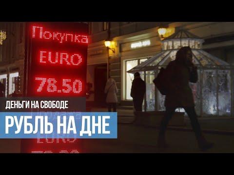 Падение рубля и